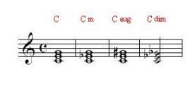 Chords1.JPG