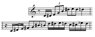 Choromatic notes in melody