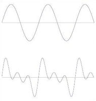 Tonewhell waves