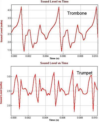 [تصویر:  trombone-trumpet-wav-1.jpg]